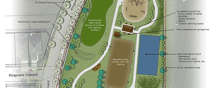 Aerial view of the proposed Kingsmeade Park Location